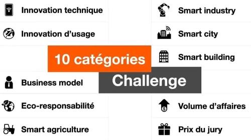 Wiifor nominée au Datavenue Challenge Orange édition 2021